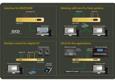 DAD AX32 Infographic Multiple Applications